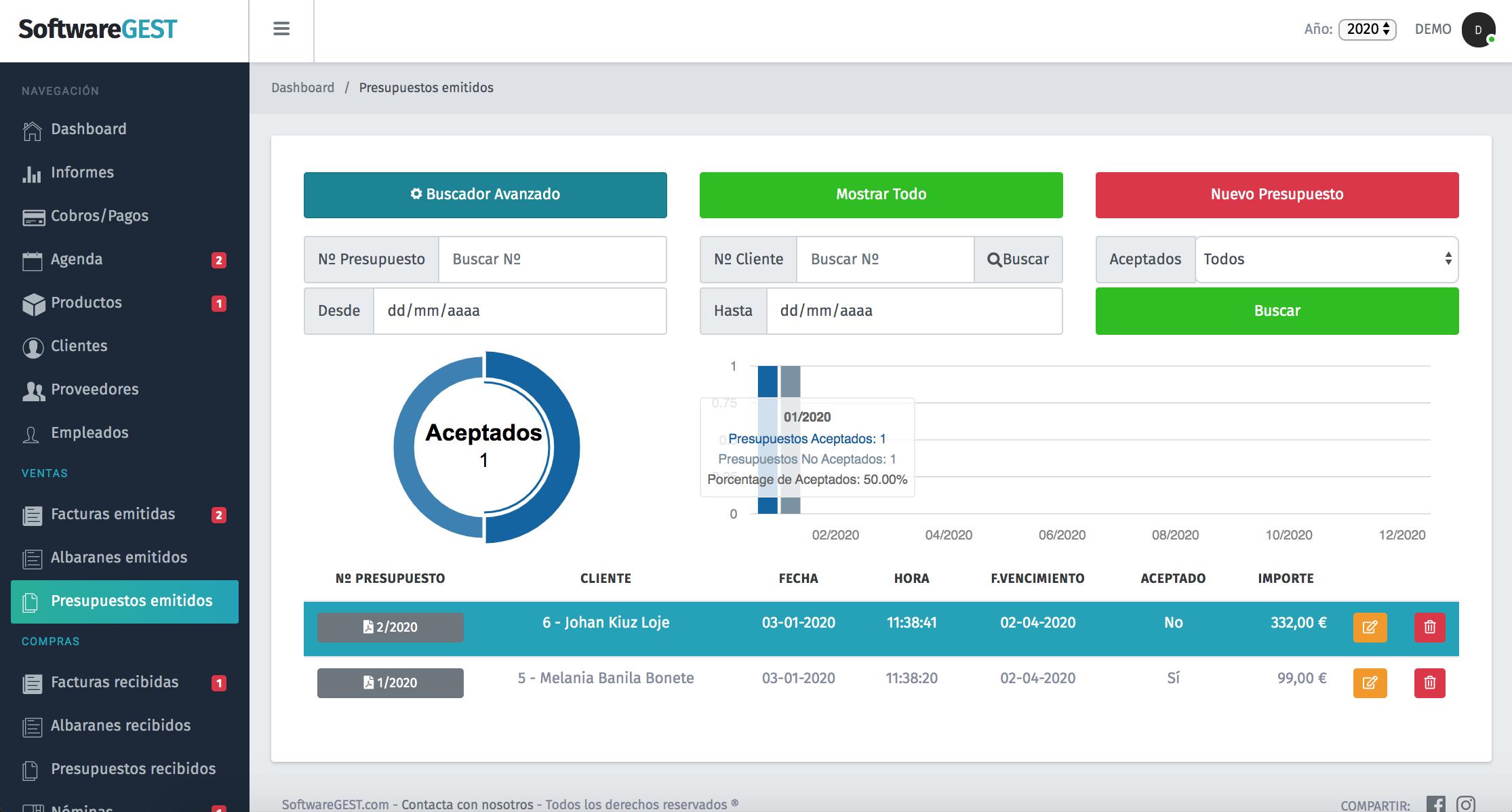 SoftwareGEST presupuestos emitidos filtro